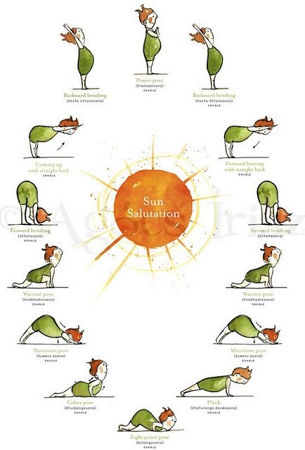 Bildresultat för good yoga solhälsning